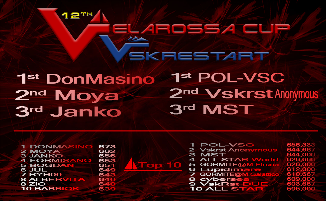 vcup banner finale 2